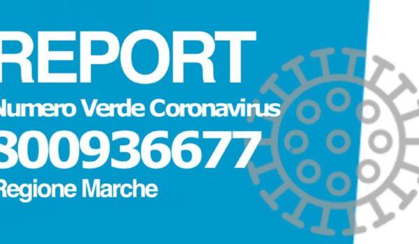 Numero verde Coronavirus: oltre 25 mila telefonate